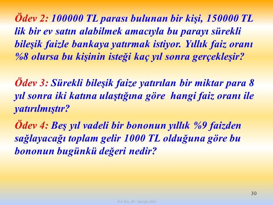 Yrd. Doç. Dr. Mustafa Akkol 30 Ödev 2: 100000 TL parası bulunan bir kişi, 150000 TL lik bir ev satın alabilmek amacıyla bu parayı sürekli bileşik faiz