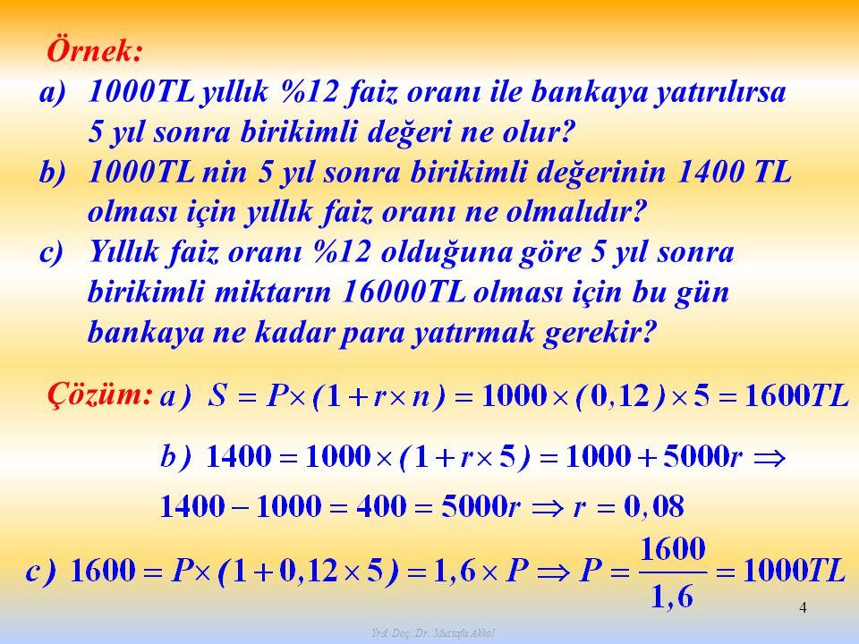 Yrd. Doç. Dr. Mustafa Akkol 4 Örnek: a)1000TL yıllık %12 faiz oranı ile bankaya yatırılırsa 5 yıl sonra birikimli değeri ne olur? b)1000TL nin 5 yıl s