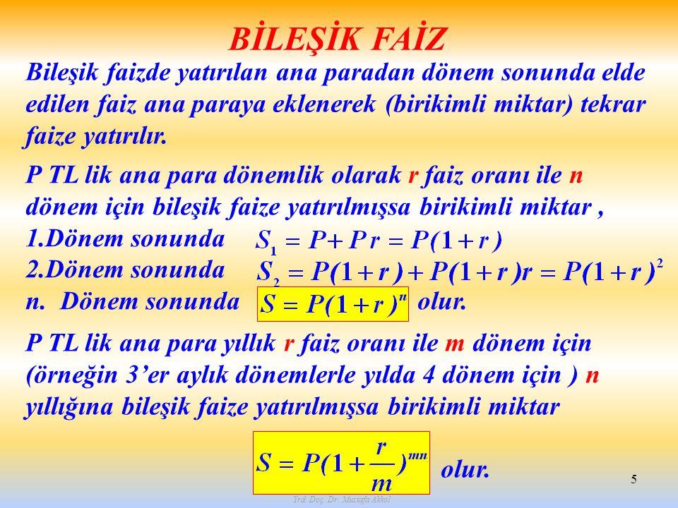 Yrd. Doç. Dr. Mustafa Akkol 5 BİLEŞİK FAİZ Bileşik faizde yatırılan ana paradan dönem sonunda elde edilen faiz ana paraya eklenerek (birikimli miktar)