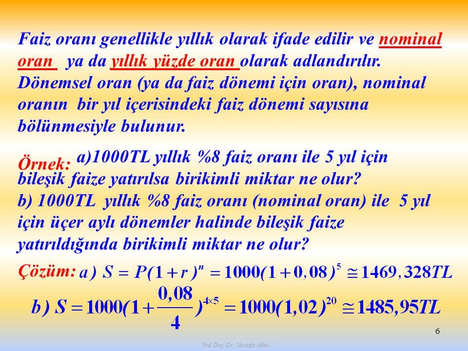 Yrd. Doç. Dr. Mustafa Akkol 6 Faiz oranı genellikle yıllık olarak ifade edilir ve nominal oran ya da yıllık yüzde oran olarak adlandırılır. Dönemsel o