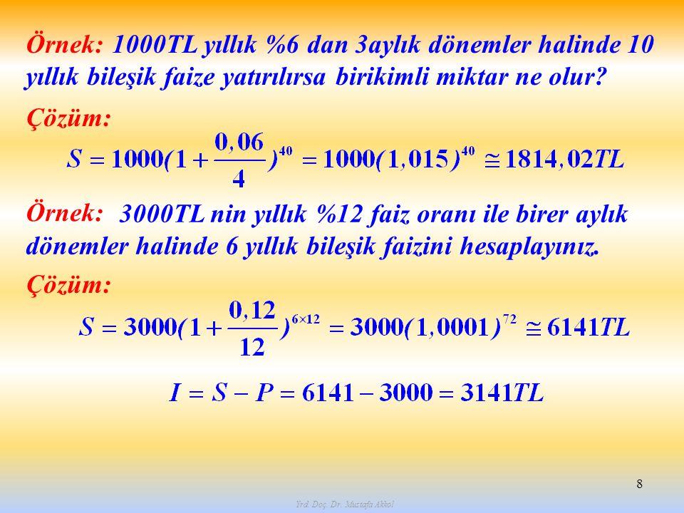 Yrd. Doç. Dr. Mustafa Akkol 8 Örnek: 1000TL yıllık %6 dan 3aylık dönemler halinde 10 yıllık bileşik faize yatırılırsa birikimli miktar ne olur? Çözüm: