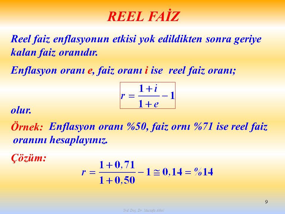Yrd. Doç. Dr. Mustafa Akkol 9 REEL FAİZ Reel faiz enflasyonun etkisi yok edildikten sonra geriye kalan faiz oranıdır. Enflasyon oranı e, faiz oranı i