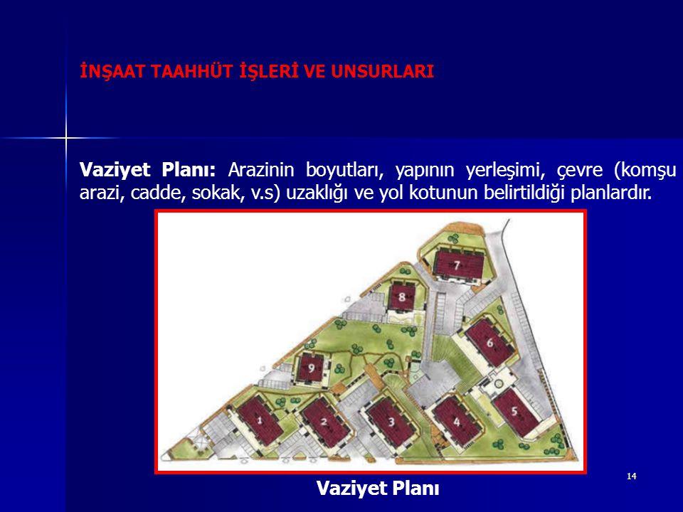 14 İNŞAAT TAAHHÜT İŞLERİ VE UNSURLARI Vaziyet Planı: Arazinin boyutları, yapının yerleşimi, çevre (komşu arazi, cadde, sokak, v.s) uzaklığı ve yol kotunun belirtildiği planlardır.