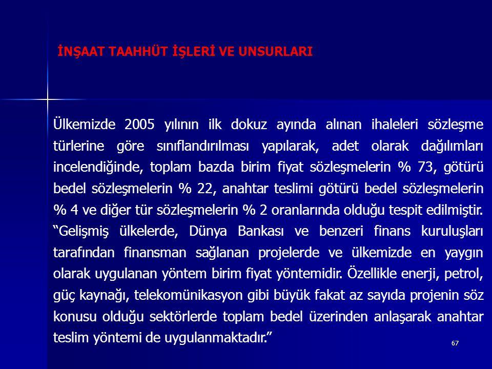 67 İNŞAAT TAAHHÜT İŞLERİ VE UNSURLARI Ülkemizde 2005 yılının ilk dokuz ayında alınan ihaleleri sözleşme türlerine göre sınıflandırılması yapılarak, ad