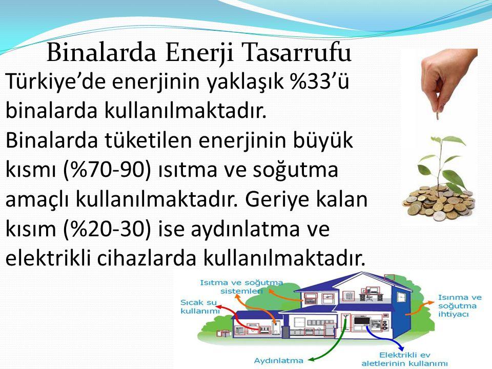 Binalarda Enerji Tasarrufu Türkiye'de enerjinin yaklaşık %33'ü binalarda kullanılmaktadır. Binalarda tüketilen enerjinin büyük kısmı (%70-90) ısıtma v