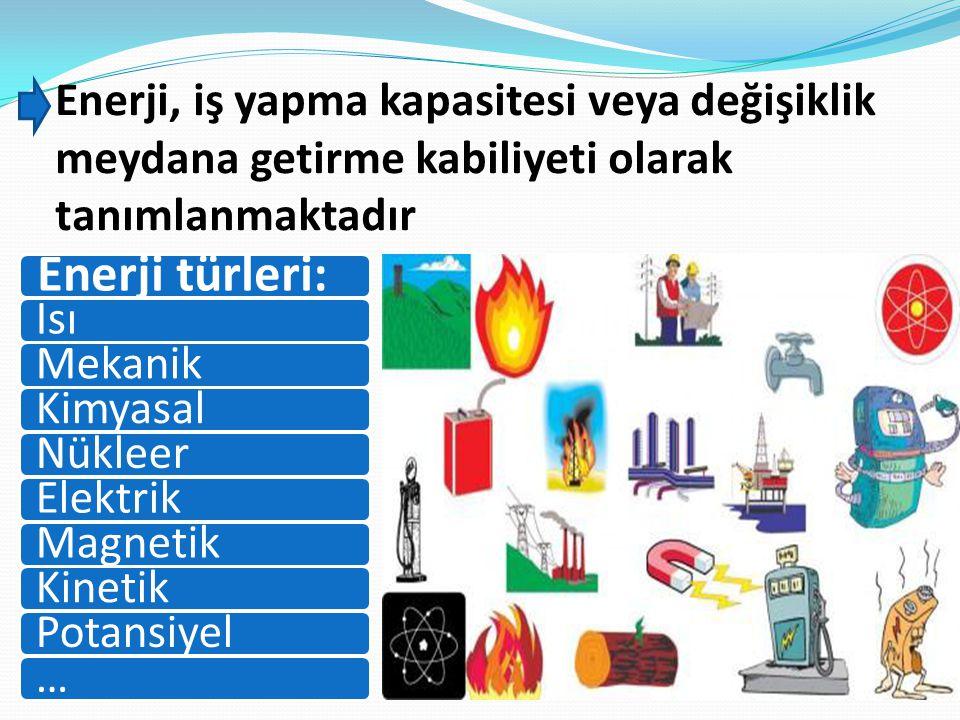 Enerji, iş yapma kapasitesi veya değişiklik meydana getirme kabiliyeti olarak tanımlanmaktadır Enerji türleri: IsıMekanikKimyasalNükleerElektrikMagnet