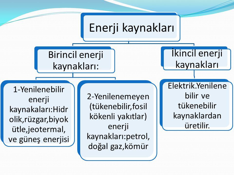  Enerji tasarrufu, üretimde, konforumuzda ve iş gücümüzde herhangi bir azalma olmadan enerjiyi verimli kullanmak ve israf etmemektir.