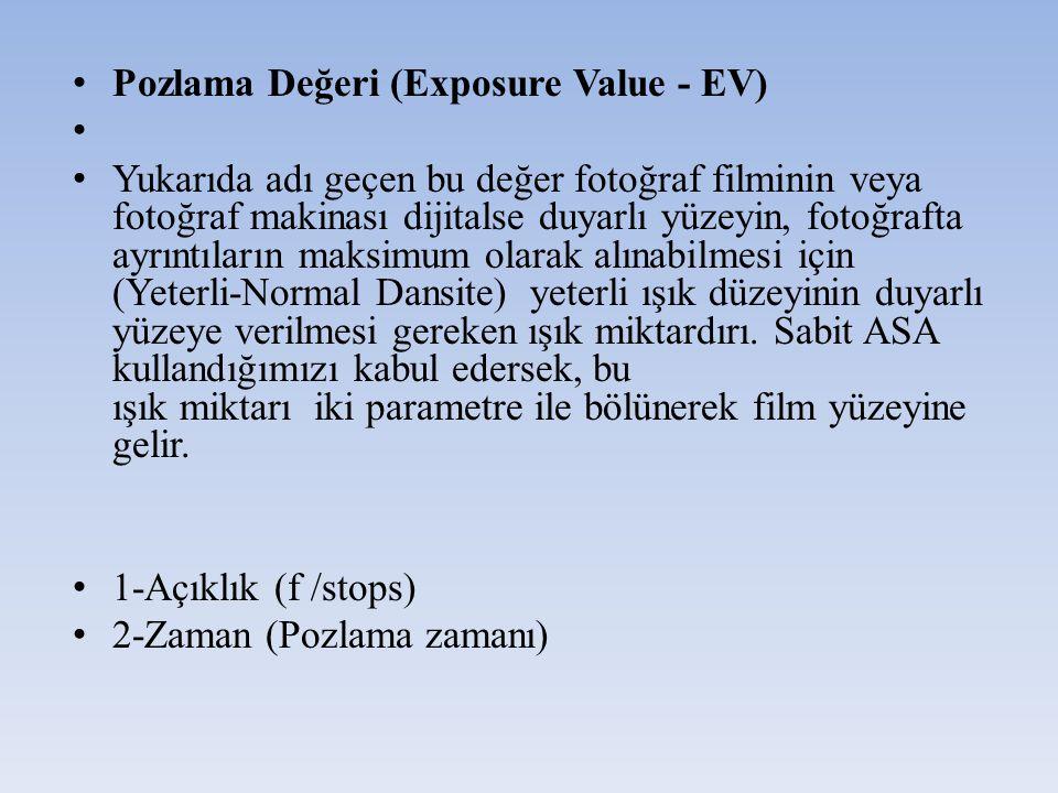 Pozlama Değeri (Exposure Value - EV) Yukarıda adı geçen bu değer fotoğraf filminin veya fotoğraf makinası dijitalse duyarlı yüzeyin, fotoğrafta ayrınt