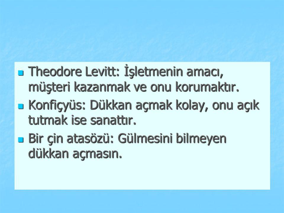 Theodore Levitt: İşletmenin amacı, müşteri kazanmak ve onu korumaktır. Theodore Levitt: İşletmenin amacı, müşteri kazanmak ve onu korumaktır. Konfiçyü