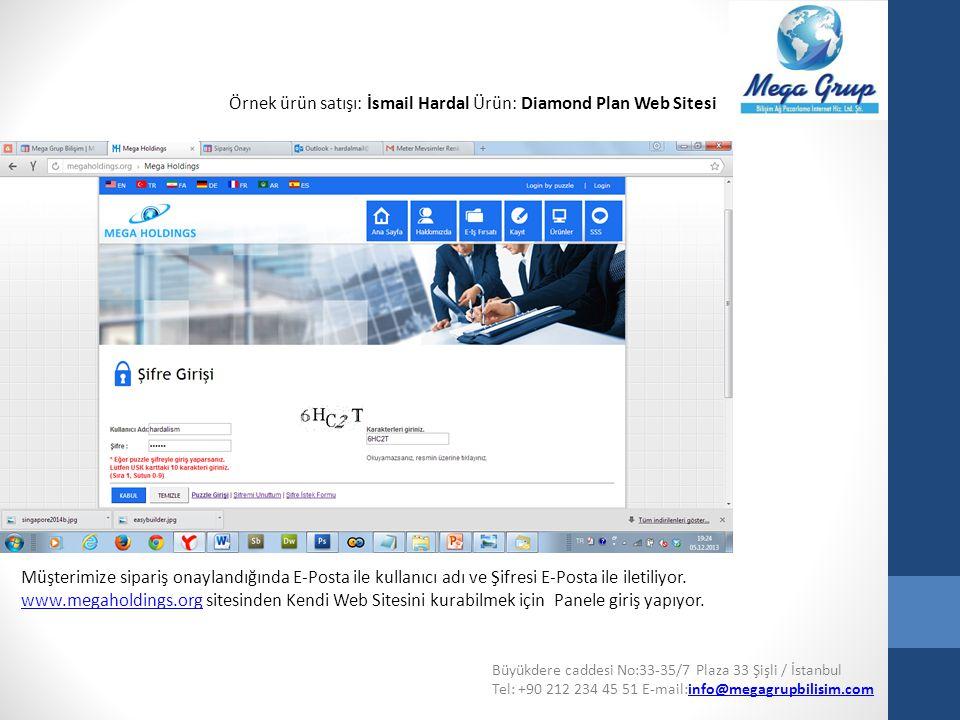 Büyükdere caddesi No:33-35/7 Plaza 33 Şişli / İstanbul Tel: +90 212 234 45 51 E-mail:info@megagrupbilisim.cominfo@megagrupbilisim.com Örnek ürün satış