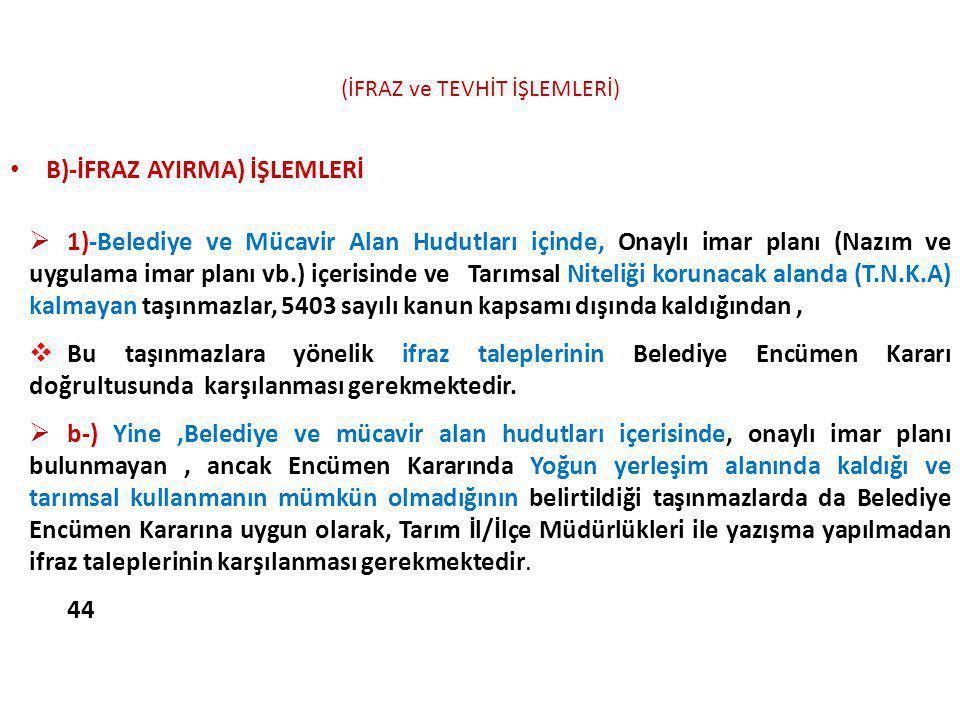 (İFRAZ ve TEVHİT İŞLEMLERİ) B)-İFRAZ AYIRMA) İŞLEMLERİ  1)-Belediye ve Mücavir Alan Hudutları içinde, Onaylı imar planı (Nazım ve uygulama imar planı