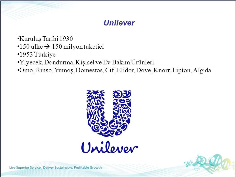 Unilever Kuruluş Tarihi 1930 150 ülke  150 milyon tüketici 1953 Türkiye Yiyecek, Dondurma, Kişisel ve Ev Bakım Ürünleri Omo, Rinso, Yumoş, Domestos,