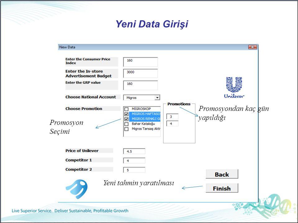 Yeni Data Girişi Promosyondan kaç gün yapıldığı Promosyon Seçimi Yeni tahmin yaratılması