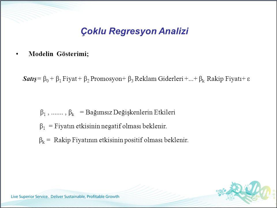 Çoklu Regresyon Analizi Modelin Gösterimi; Satış= β 0 + β 1 Fiyat + β 2 Promosyon+ β 3 Reklam Giderleri +...+ β k Rakip Fiyatı+ ε β 1,......., β k = B