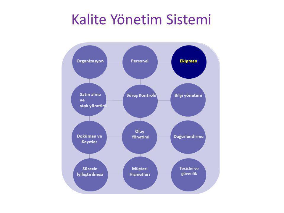 Kalite Yönetim Sistemi OrganizasyonPersonel Satın alma ve stok yönetimi Süreç Kontrolü Bilgi yönetimi Doküman ve Kayıtlar Olay Yönetimi Değerlendirme