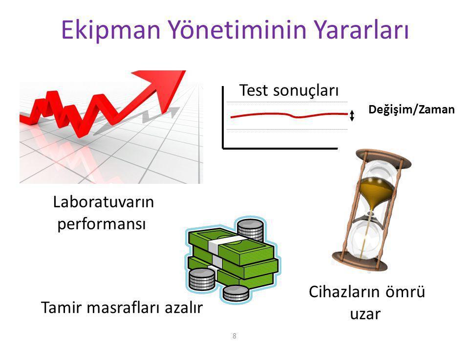 8 Ekipman Yönetiminin Yararları Laboratuvarın performansı Test sonuçları Değişim/Zaman Tamir masrafları azalır Cihazların ömrü uzar