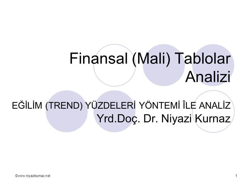 ©www.niyazikurnaz.net1 Finansal (Mali) Tablolar Analizi EĞİLİM (TREND) YÜZDELERİ YÖNTEMİ ÎLE ANALİZ Yrd.Doç. Dr. Niyazi Kurnaz