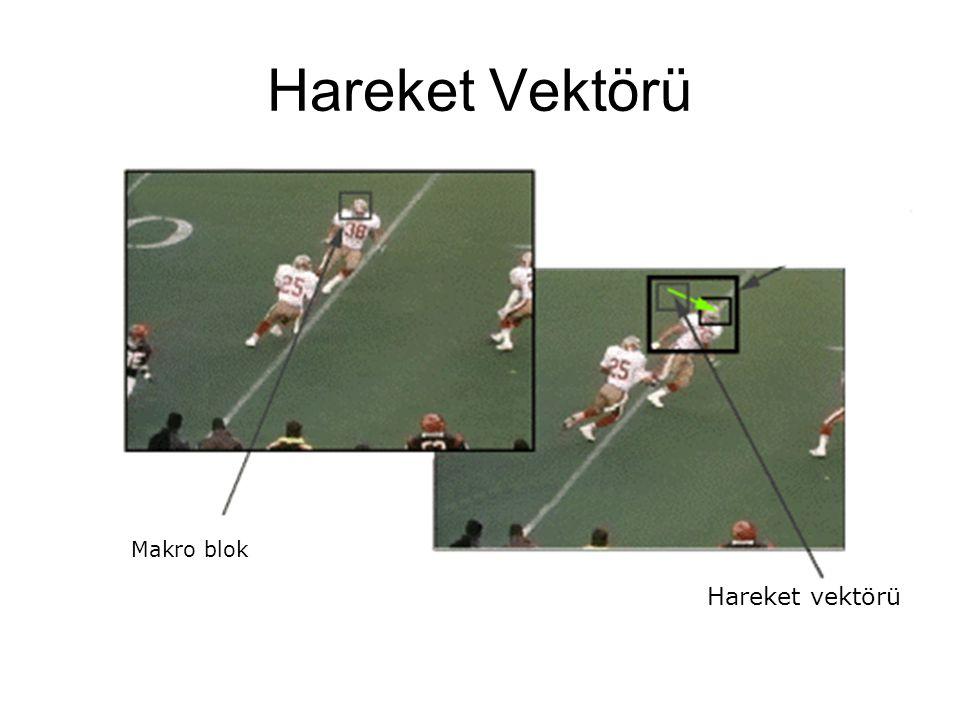 Hareket Vektörü Hareket vektörü Makro blok