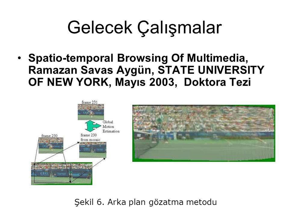 Gelecek Çalışmalar Spatio-temporal Browsing Of Multimedia, Ramazan Savas Aygün, STATE UNIVERSITY OF NEW YORK, Mayıs 2003, Doktora Tezi Şekil 6.