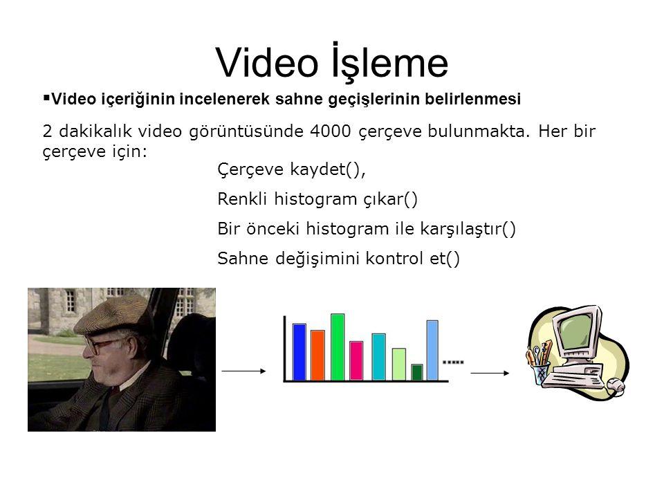  Video içeriğinin incelenerek sahne geçişlerinin belirlenmesi 2 dakikalık video görüntüsünde 4000 çerçeve bulunmakta.