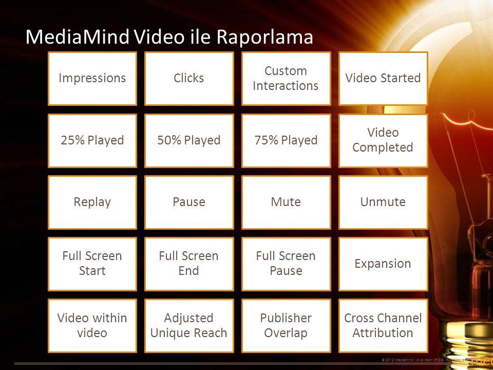 © 2012 MediaMind Technologies Inc.  All rights reserved Rakamlarla Video.