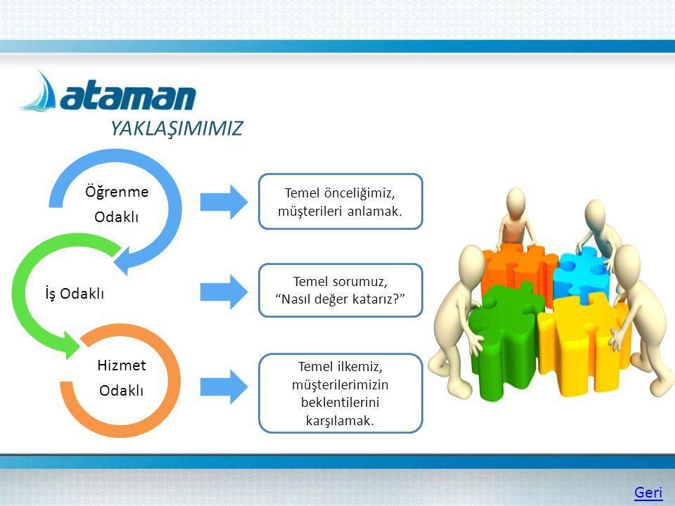 YAKLAŞIMIMIZ İş Odaklı Hizmet Odaklı Öğrenme Odaklı Temel önceliğimiz, müşterileri anlamak.