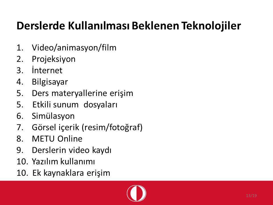 Derslerde Kullanılması Beklenen Teknolojiler 1.Video/animasyon/film 2.Projeksiyon 3.İnternet 4.Bilgisayar 5.Ders materyallerine erişim 5.Etkili sunum dosyaları 6.Simülasyon 7.Görsel içerik (resim/fotoğraf) 8.METU Online 9.Derslerin video kaydı 10.Yazılım kullanımı 10.Ek kaynaklara erişim 13/19