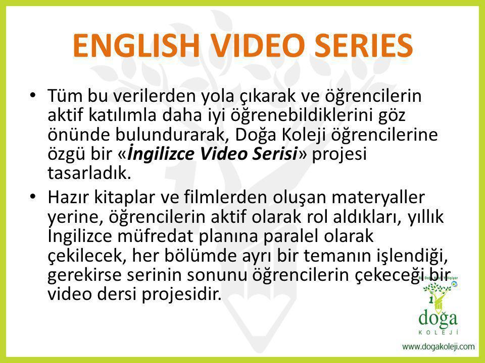 ENGLISH VIDEO SERIES Tüm bu verilerden yola çıkarak ve öğrencilerin aktif katılımla daha iyi öğrenebildiklerini göz önünde bulundurarak, Doğa Koleji ö