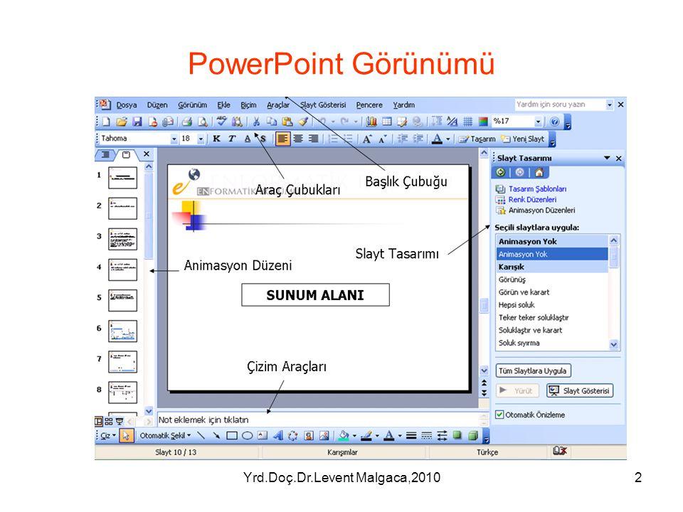 Yrd.Doç.Dr.Levent Malgaca,20101 MICROSOFT PowerPoint (SUNUM HAZIRLAMA) PowerPoint hazır şablonları içeren bir sunum hazırlama programdır. Bir sunum sl