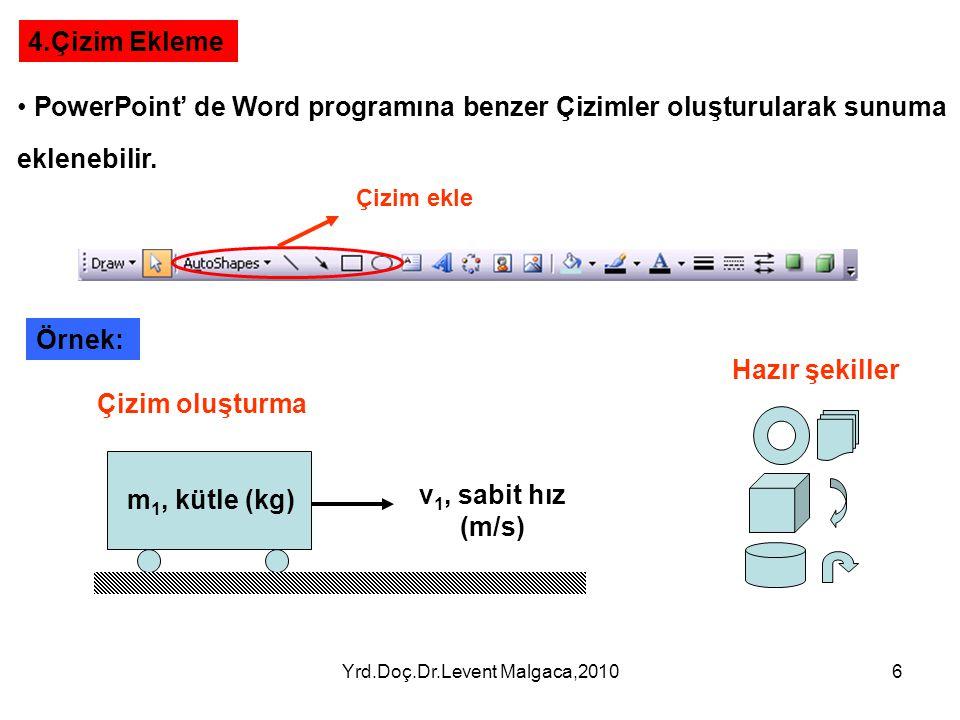 Yrd.Doç.Dr.Levent Malgaca,20105 Grafik ekle PowerPoint' de oluşturulan tablolar grafik ile ifade edilebilir veya başka bir programda oluşturularak ekl