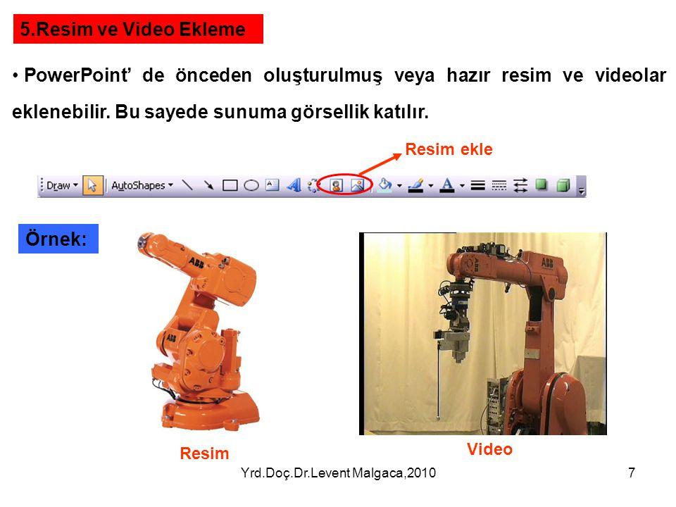 Yrd.Doç.Dr.Levent Malgaca,20107 5.Resim ve Video Ekleme PowerPoint' de önceden oluşturulmuş veya hazır resim ve videolar eklenebilir.