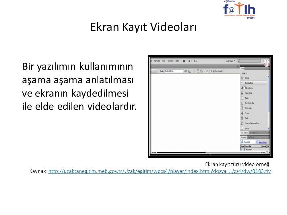 Ekran Kayıt Videoları Bir yazılımın kullanımının aşama aşama anlatılması ve ekranın kaydedilmesi ile elde edilen videolardır. Ekran kayıt türü video ö