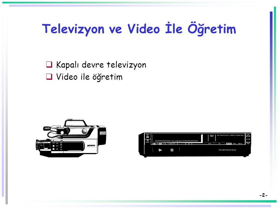 -22- Teknoloji Destekli Araçlar  Teletekst ve Videotekst uygulamaları  Etkileşimli video  Bilgisayarlı video oynatıcısı  Bilgisayarlı Laser disk oynatıcısı  İletişim uyduları