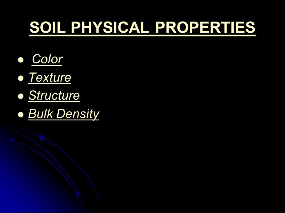 SOIL PHYSICAL PROPERTIES Color Texture Structure Bulk Density