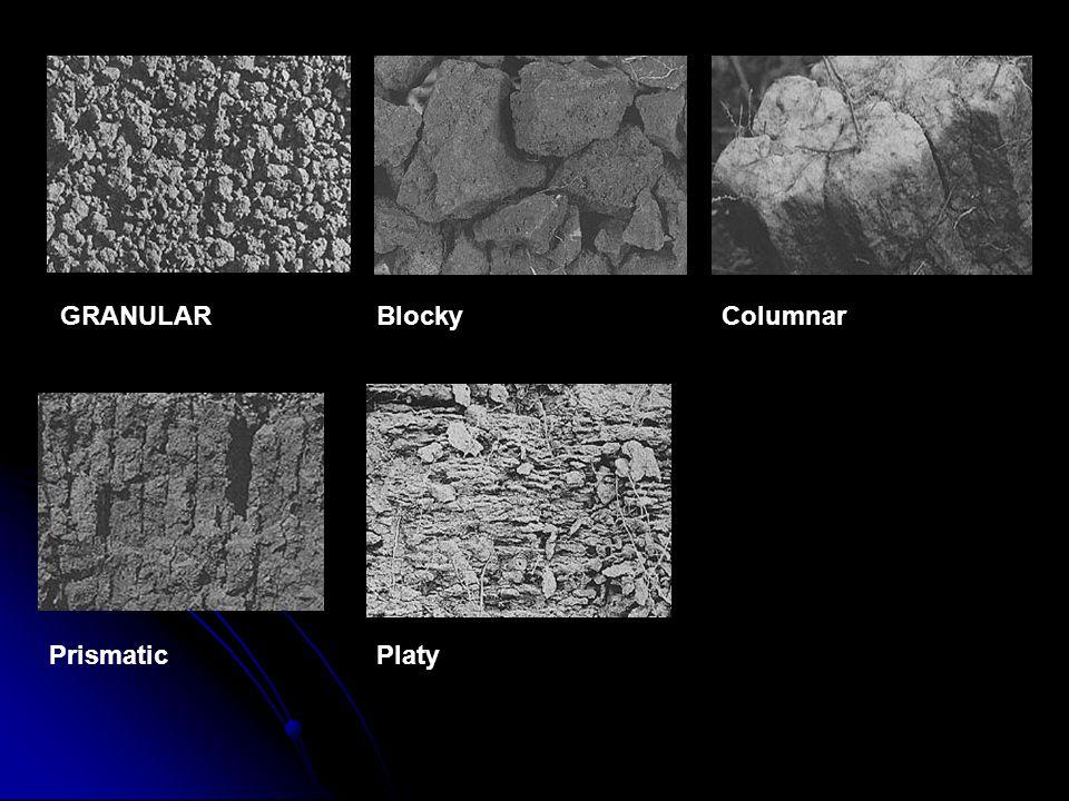 GRANULARBlocky Prismatic Columnar Platy