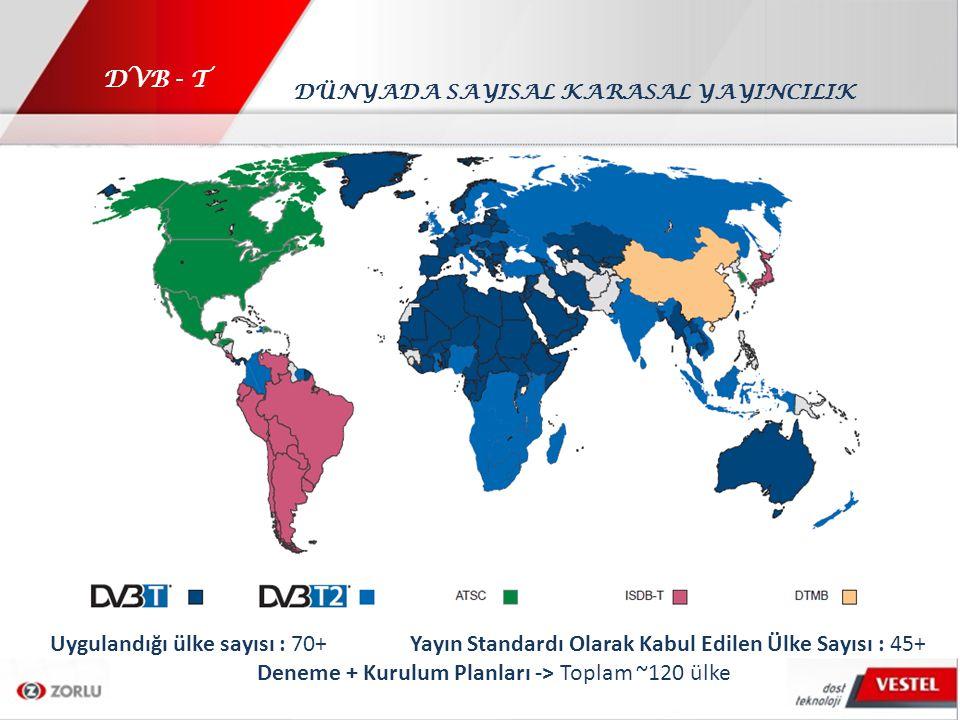 DVB - T DÜNYADA SAYISAL KARASAL YAYINCILIK Uygulandığı ülke sayısı : 70+ Yayın Standardı Olarak Kabul Edilen Ülke Sayısı : 45+ Deneme + Kurulum Planla