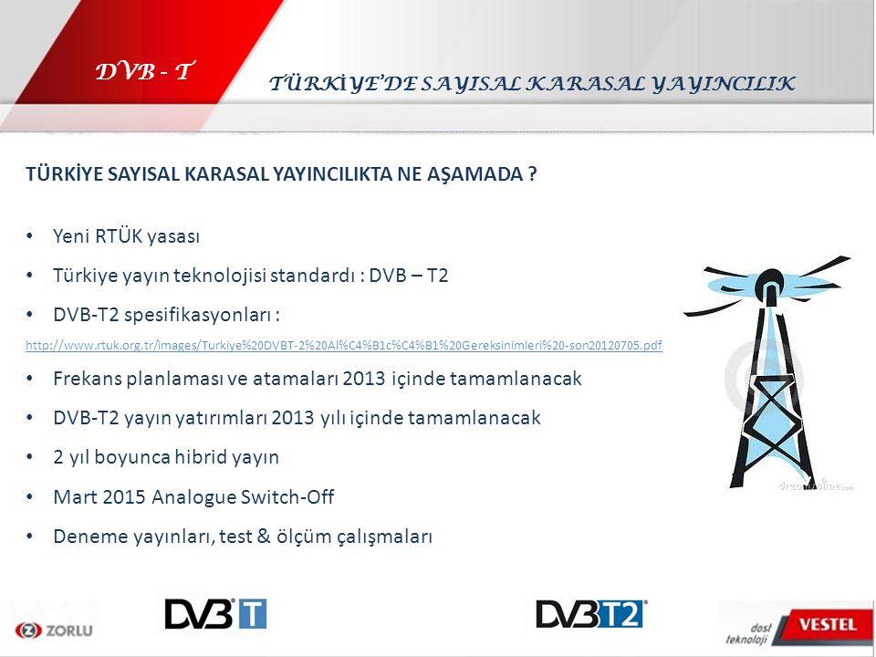 DVB - T TÜRKİYE SAYISAL KARASAL YAYINCILIKTA NE AŞAMADA ? Yeni RTÜK yasası Türkiye yayın teknolojisi standardı : DVB – T2 DVB-T2 spesifikasyonları : h