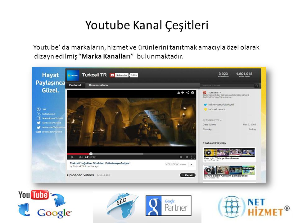 Youtube Kanal Çeşitleri Youtube' da öne çıkanlar adıyla markaların öne çıkan videolarını sergiledikleri, Müşteri Kanalları bulunmaktadır.