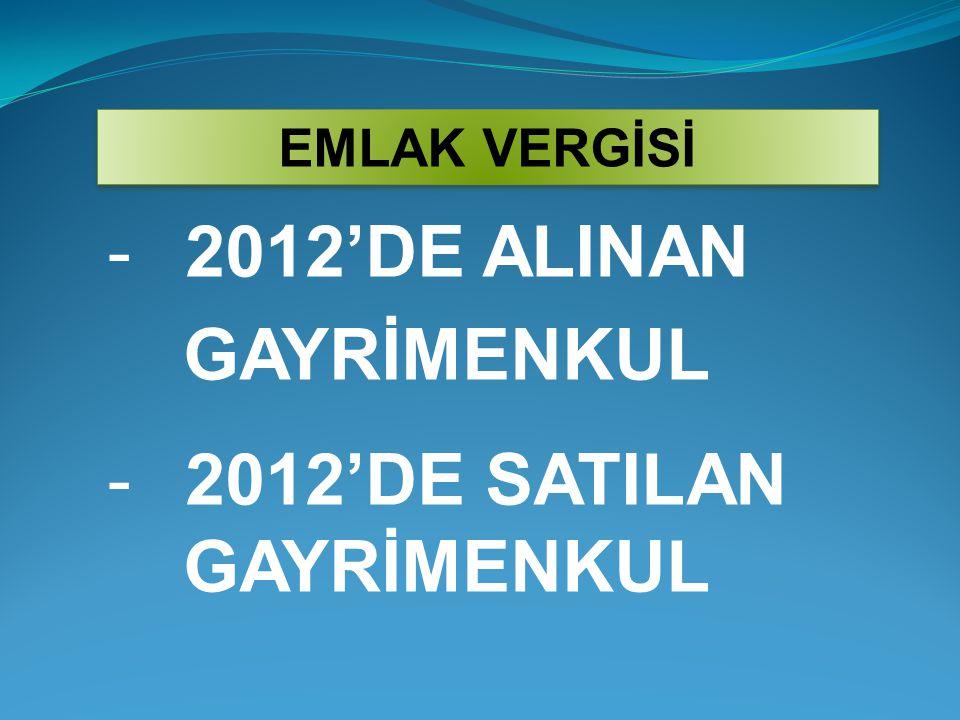 -2012'DE ALINAN GAYRİMENKUL -2012'DE SATILAN GAYRİMENKUL EMLAK VERGİSİ