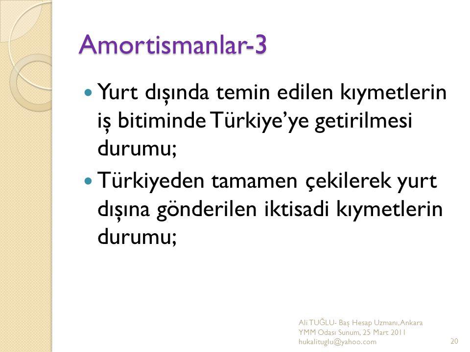 Amortismanlar-3 Yurt dışında temin edilen kıymetlerin iş bitiminde Türkiye'ye getirilmesi durumu; Türkiyeden tamamen çekilerek yurt dışına gönderilen