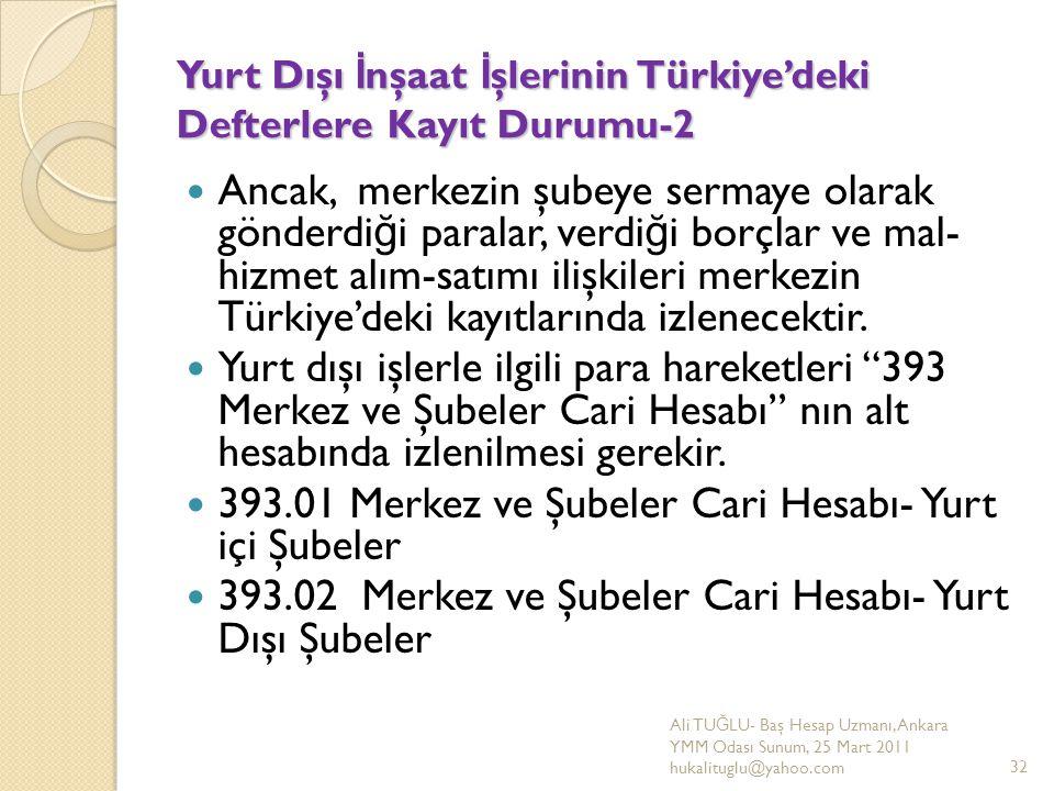 Yurt Dışı İ nşaat İ şlerinin Türkiye'deki Defterlere Kayıt Durumu-2 Ancak, merkezin şubeye sermaye olarak gönderdi ğ i paralar, verdi ğ i borçlar ve m