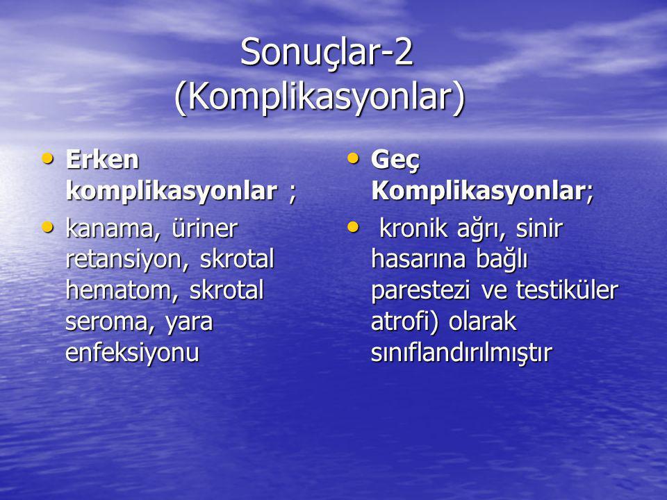 Sonuçlar-2 (Komplikasyonlar) Erken komplikasyonlar ; Erken komplikasyonlar ; kanama, üriner retansiyon, skrotal hematom, skrotal seroma, yara enfeksiy
