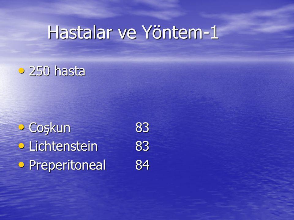 Hastalar ve Yöntem-2 Nüks ve Nyhus-1 hernilere Coşkun Herniorafi uygulanmadı.
