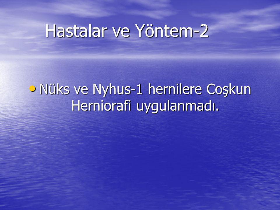 Hastalar ve Yöntem-2 Nüks ve Nyhus-1 hernilere Coşkun Herniorafi uygulanmadı. Nüks ve Nyhus-1 hernilere Coşkun Herniorafi uygulanmadı.