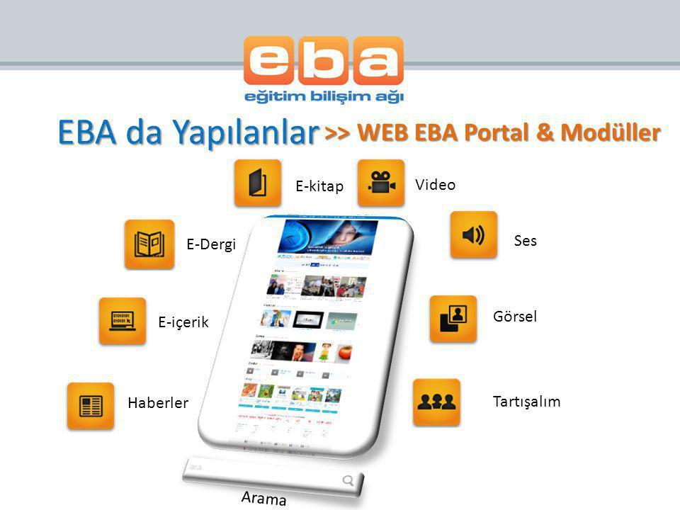 EBA da Yapılanlar >> WEB EBA Portal & Modüller Haberler E-içerik E-kitap Video Ses Görsel Tartışalım E-Dergi Arama