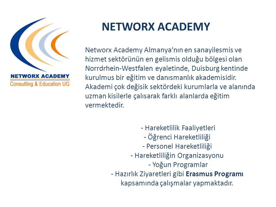 Networx Academy Almanya'nın en sanayilesmis ve hizmet sektörünün en gelismis olduğu bölgesi olan Norrdrhein-Westfalen eyaletinde, Duisburg kentinde kurulmus bir eğitim ve danısmanlık akademisidir.