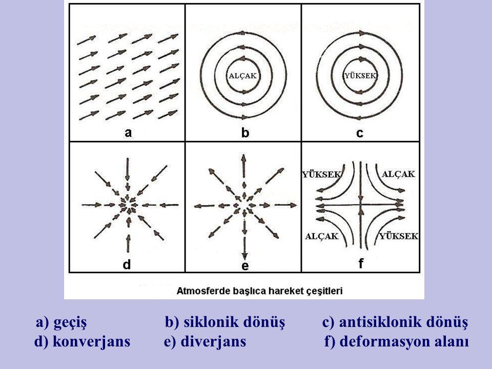 Şekil f'de görüldüğü gibi hava kütlelerinin bir hat boyunca yaklaştığı iki yüksek ve iki alçak basınç merkezleri arasında kalan alanlar cephe oluşumu için en uygun alanlardır.
