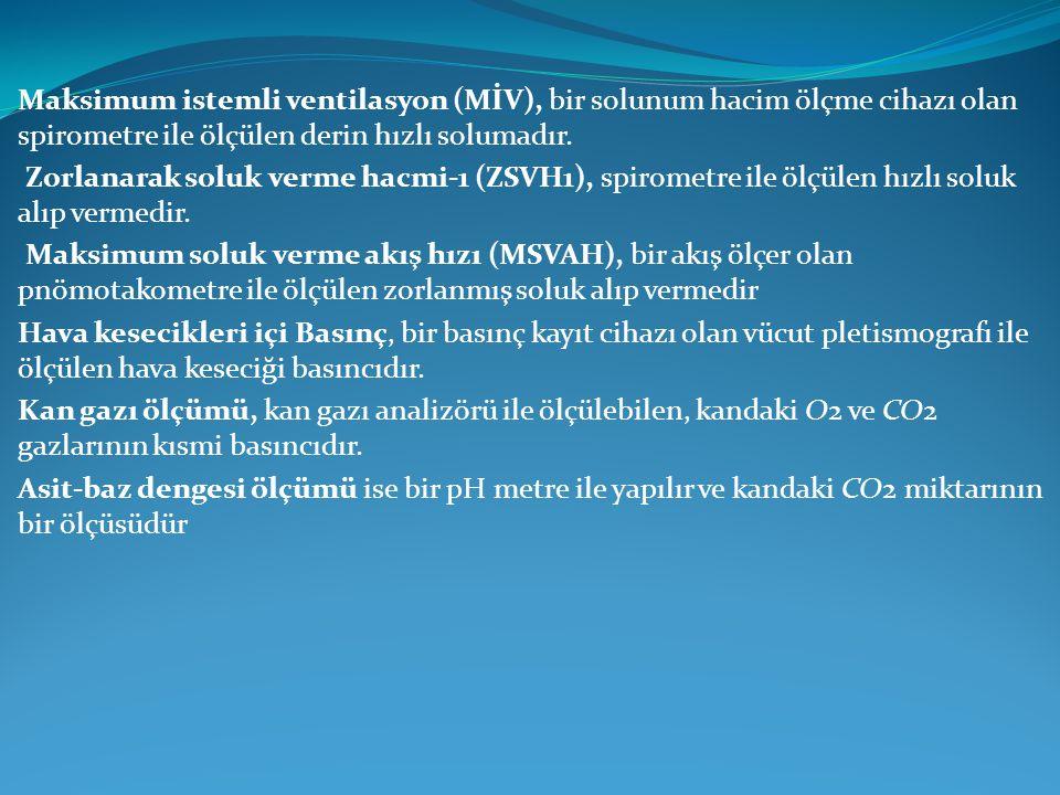 Maksimum istemli ventilasyon (MİV), bir solunum hacim ölçme cihazı olan spirometre ile ölçülen derin hızlı solumadır.