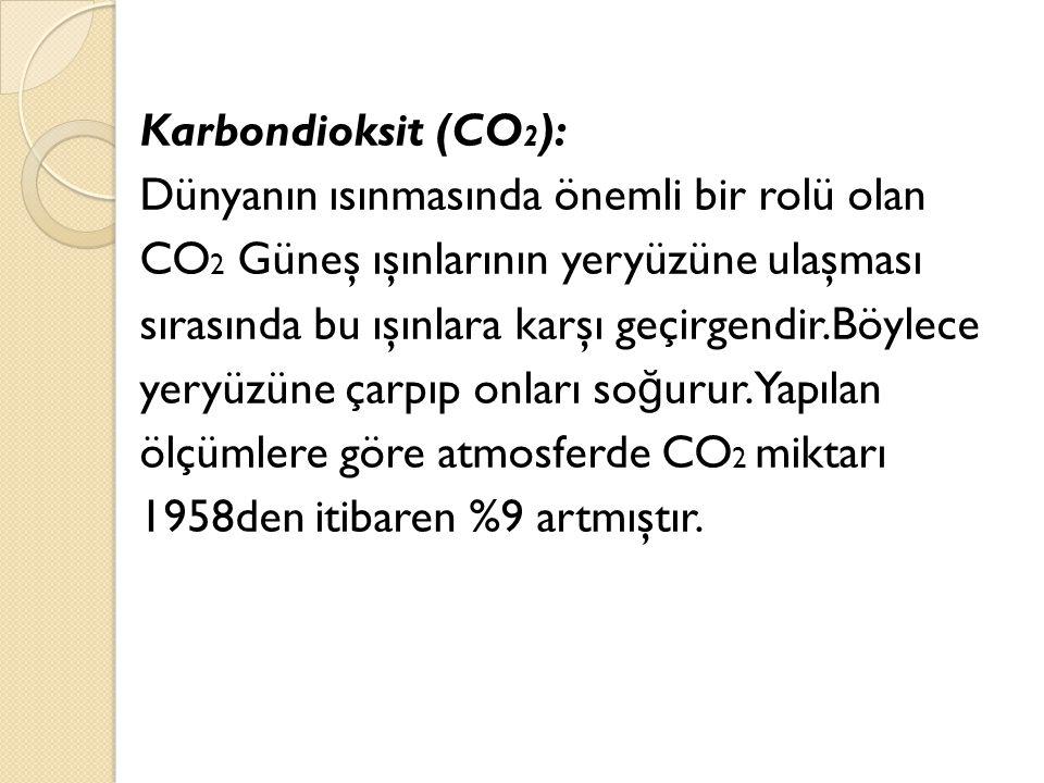 Karbondioksit (CO 2 ): Dünyanın ısınmasında önemli bir rolü olan CO 2 Güneş ışınlarının yeryüzüne ulaşması sırasında bu ışınlara karşı geçirgendir.Böy