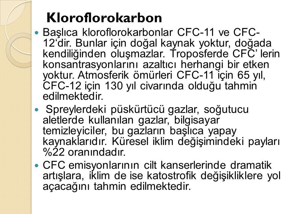 Kloroflorokarbon Başlıca kloroflorokarbonlar CFC-11 ve CFC- 12'dir. Bunlar için doğal kaynak yoktur, doğada kendiliğinden oluşmazlar. Troposferde CFC'